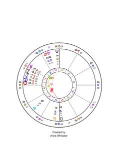 Anne W's Horoscope