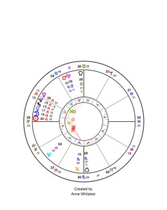 Anne W: Example Horoscope