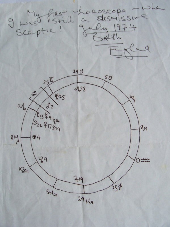 Anne W's Horoscope - drawn by hand!