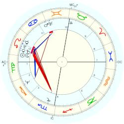 The Moon's Nodes – what will their Cancer/Capricorn transit